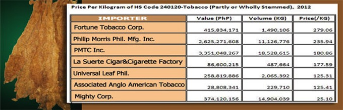 Philippine-Business-News-cigarette01072014